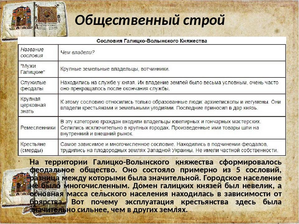 obshestvennie-otnosheniya-v-galitsko-volinskom-knyazhestve