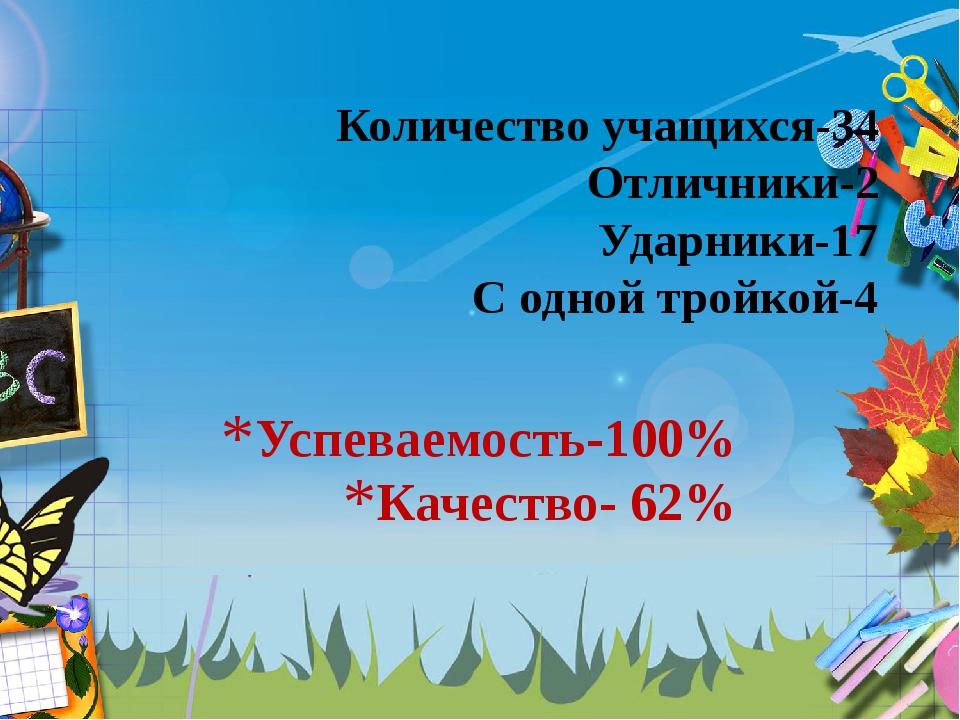 Успеваемость-100% Качество- 62% Количество учащихся-34 Отличники-2 Ударники-1...