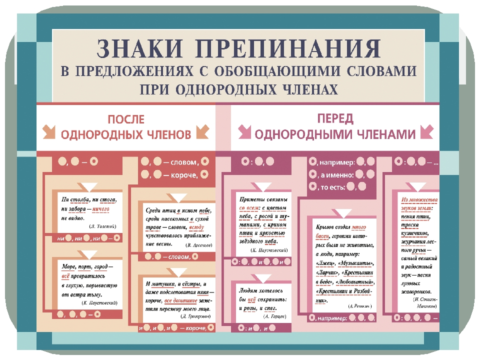 Русский язык пунктуация картинки