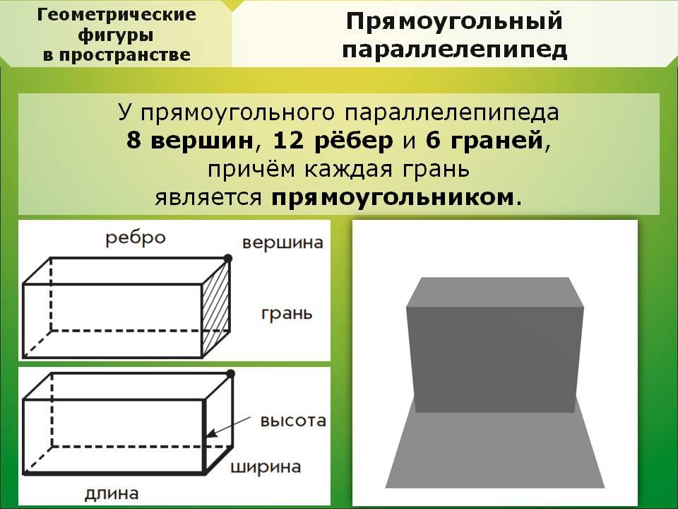 прямоугольный параллелепипед картинка геометрия любишь отпусти, если