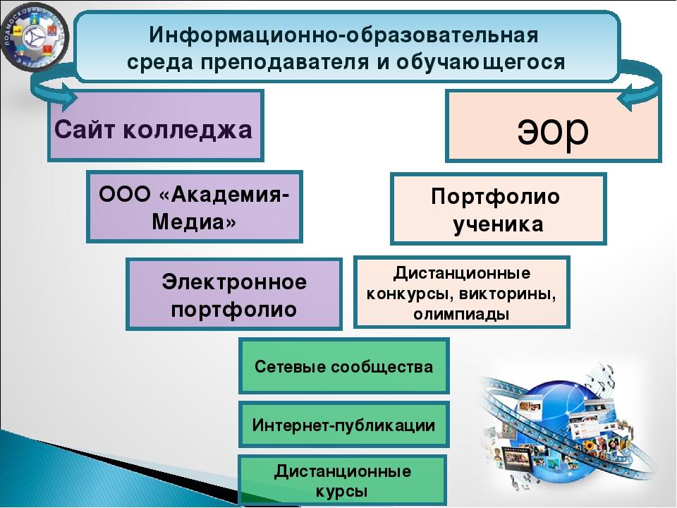 Информационно-образовательная среда преподавателя и обучающегося Электронное...