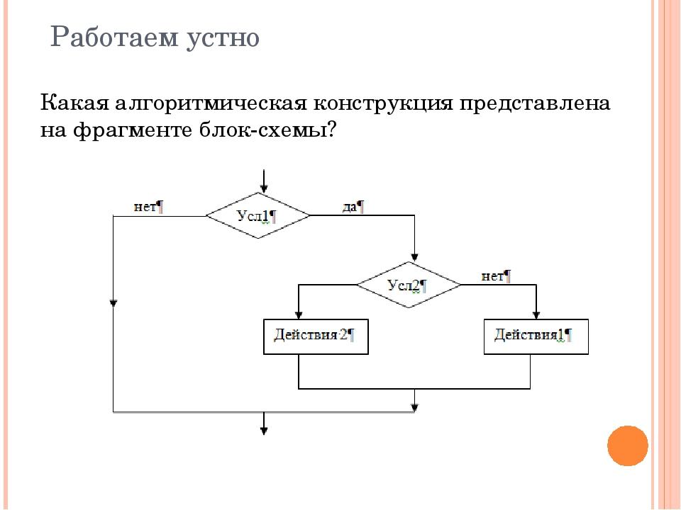 Работаем устно Какая алгоритмическая конструкция представлена на фрагменте бл...