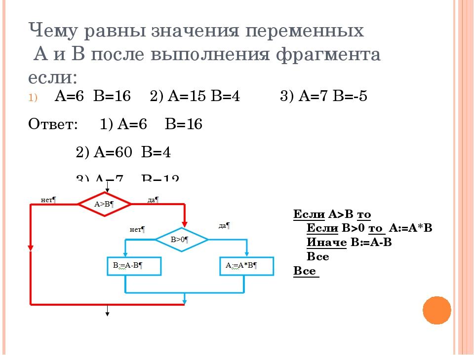 Чему равны значения переменных А и В после выполнения фрагмента если: А=6 В=1...