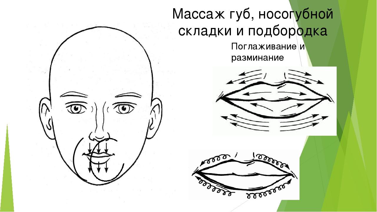 Массаж губ, носогубной складки и подбородка Поглаживание и разминание