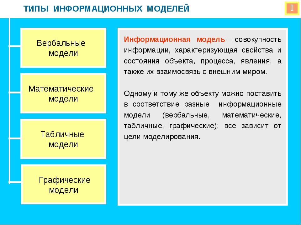 Табличные и графические модели 11 класс практическая работа заработать онлайн анапа