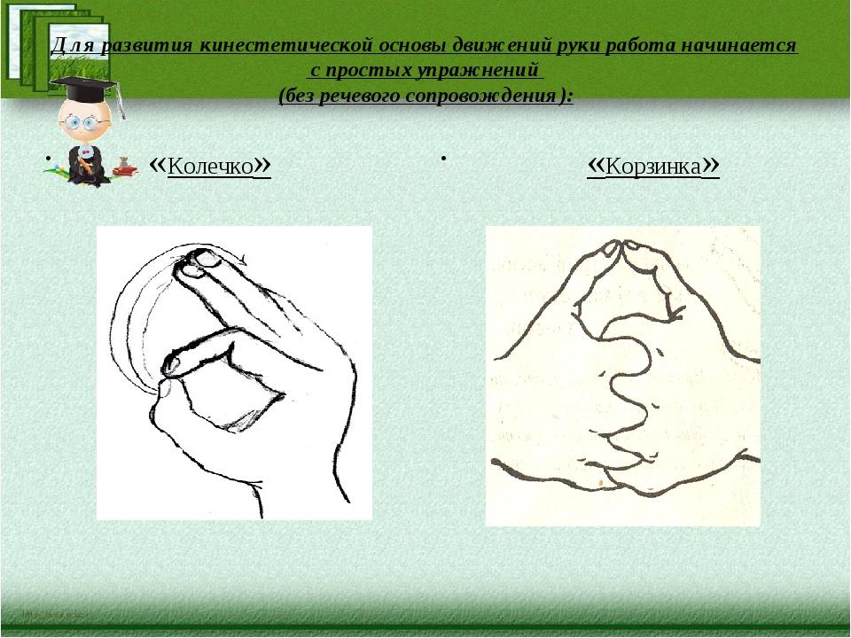 Для развития кинестетической основы движений руки работа начинается с простых...