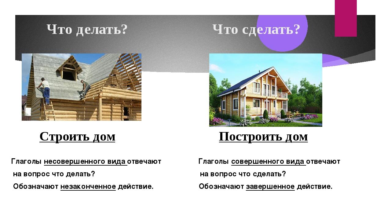 Что делать? Что сделать? Строить дом Построить дом Глаголы несовершенного вид...