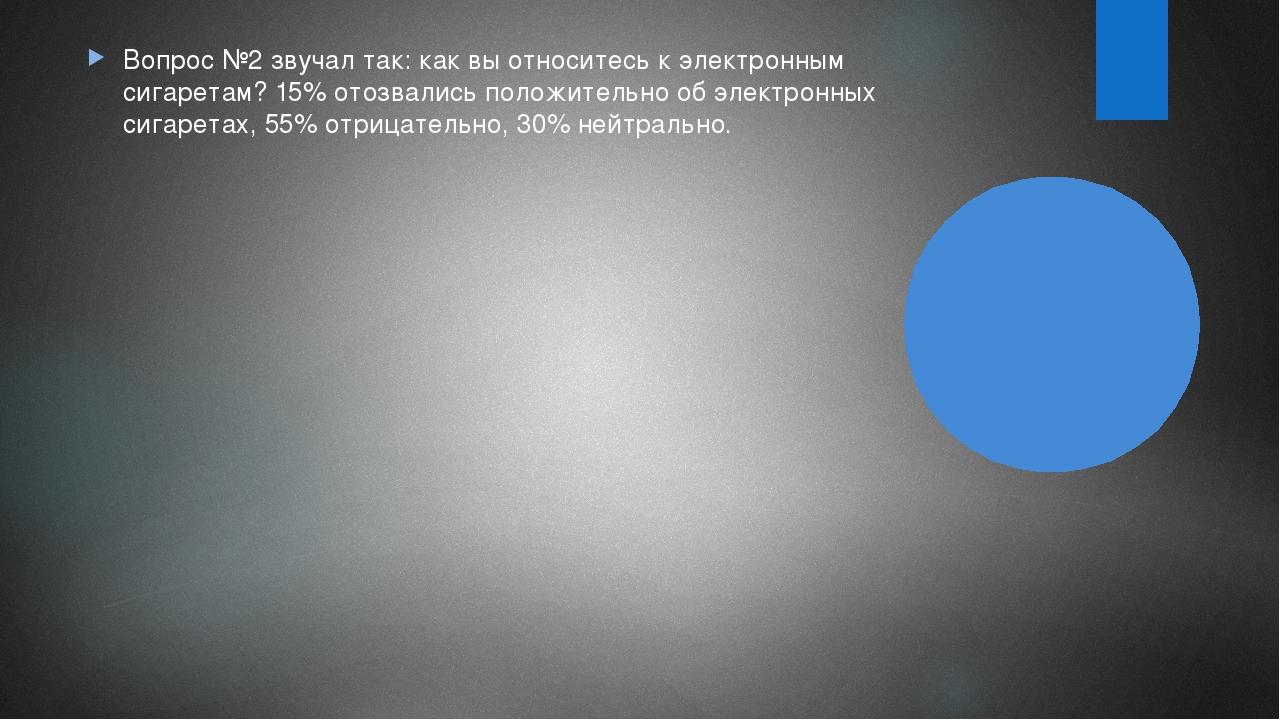 Вопрос №2 звучал так: как вы относитесь к электронным сигаретам? 15% отозвали...