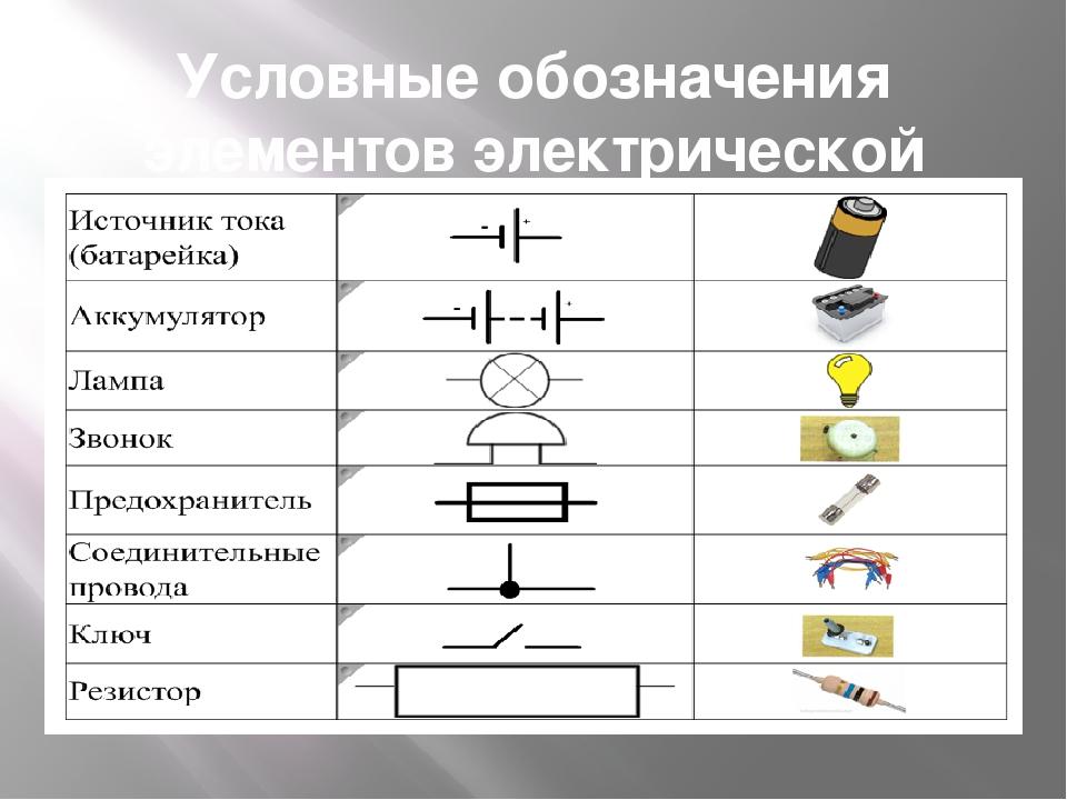 Вязание шапок спицами схемы года с описанием картинки
