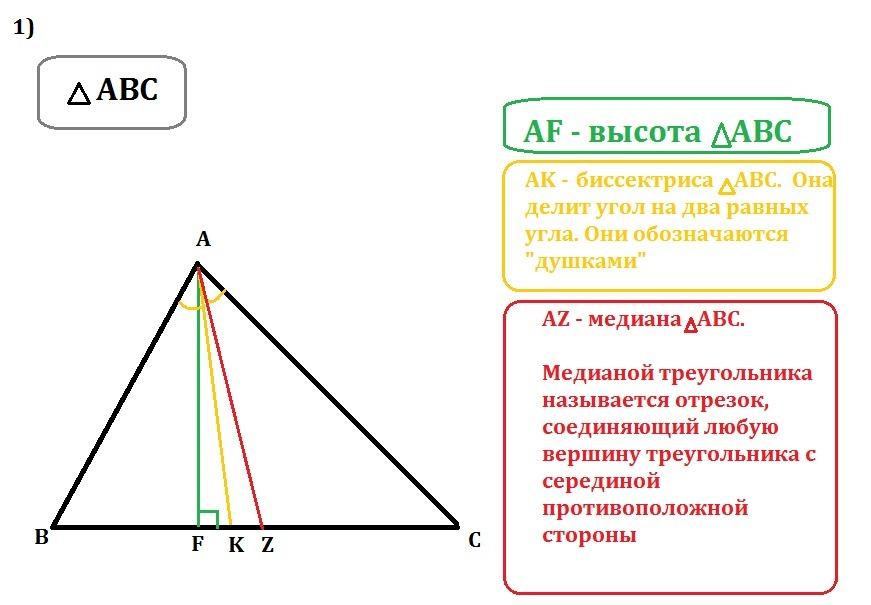 вам медиана треугольника авс картинка получил под сотню
