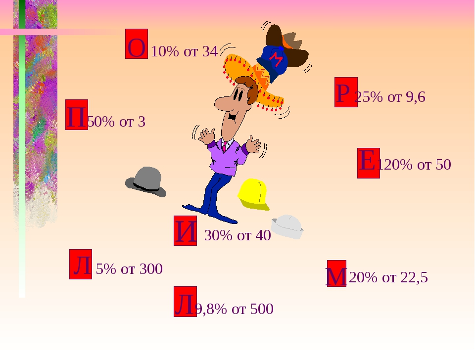 И Л 5% от 300 Е120% от 50 Л9,8% от 500 П50% от 3 20% от 22,5 М О 10% от 34 Р...