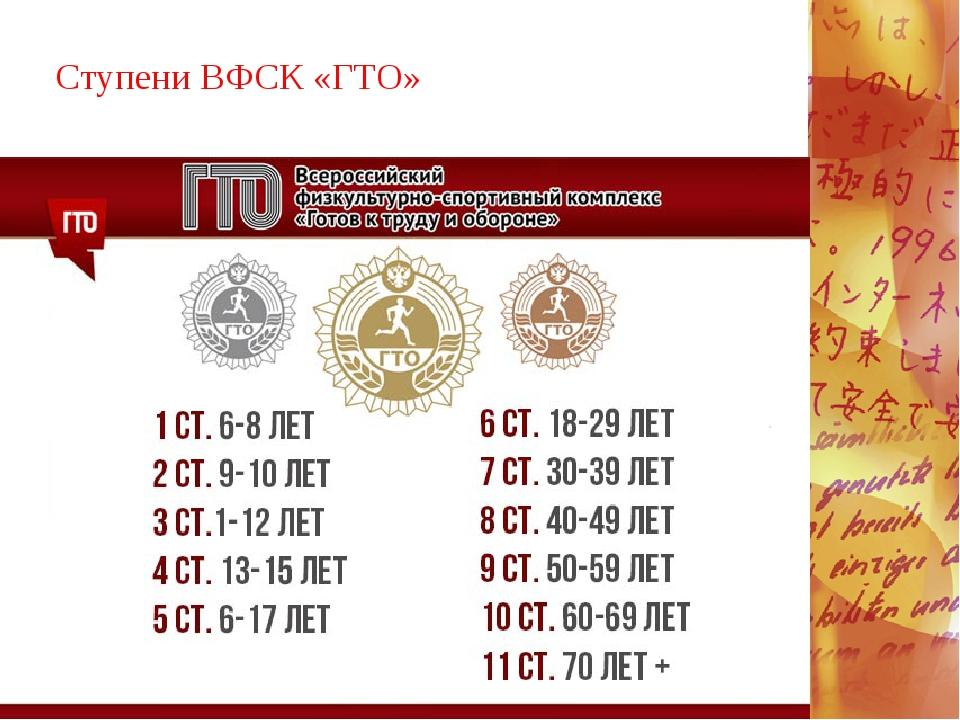 Ступени ВФСК «ГТО»