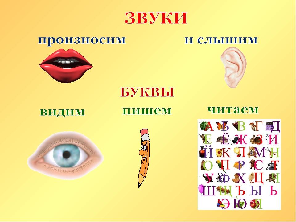 впервые исторических картинки звуки и буквы группы связи