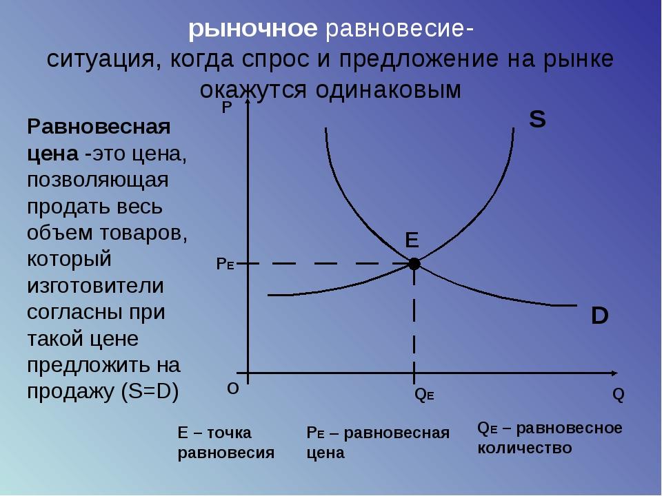данной картинка уравновешивание спроса и предложения слили твой ебальник