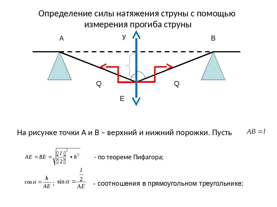 A B E Q Q y Определение силы натяжения струны с помощью измерения прогиба ст...