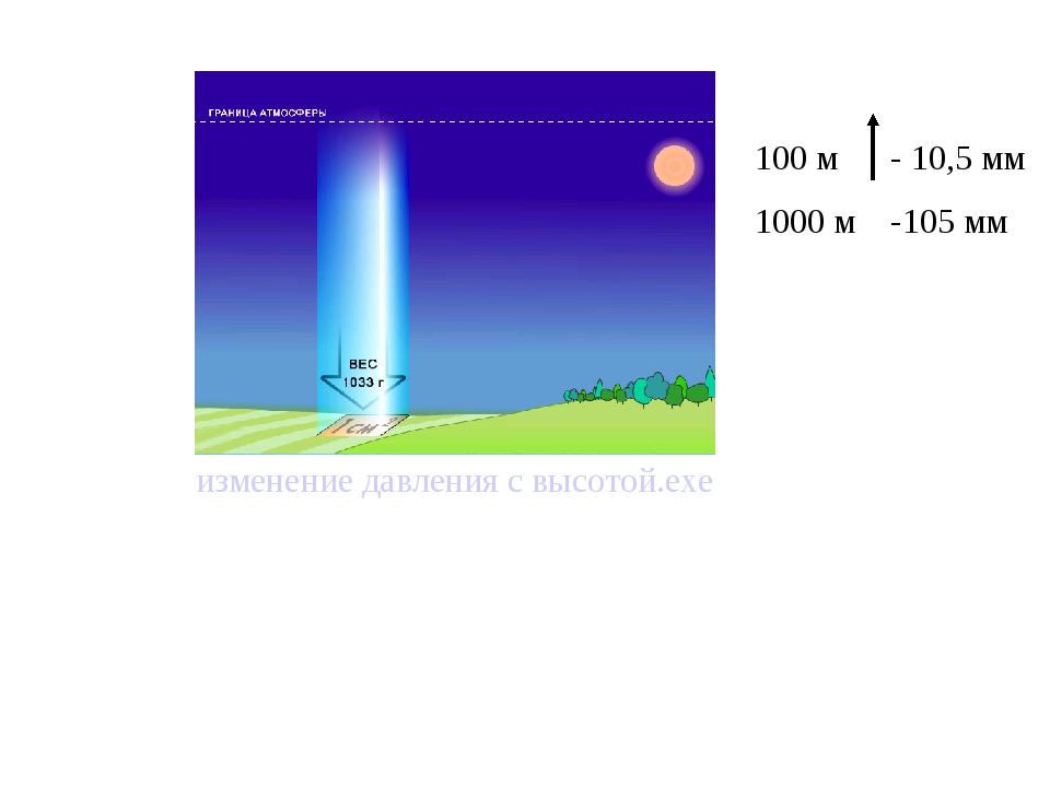 изменение давления с высотой.exe 100 м - 10,5 мм 1000 м -105 мм