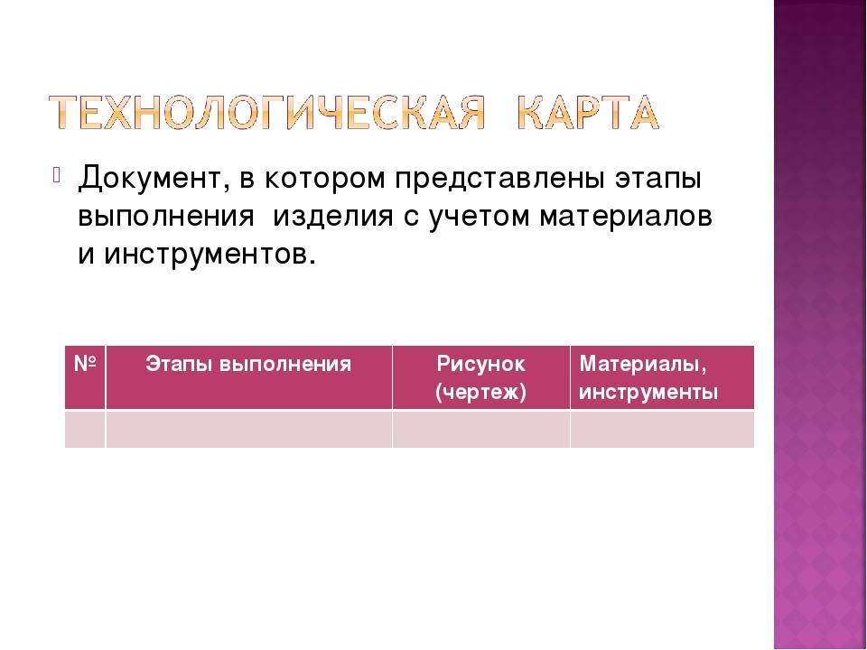 Документ, в котором представлены этапы выполнения изделия с учетом материалов...
