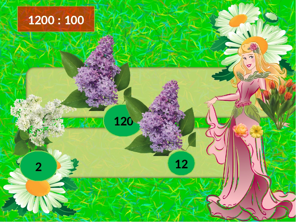 1200 : 100 12 FedotoVA