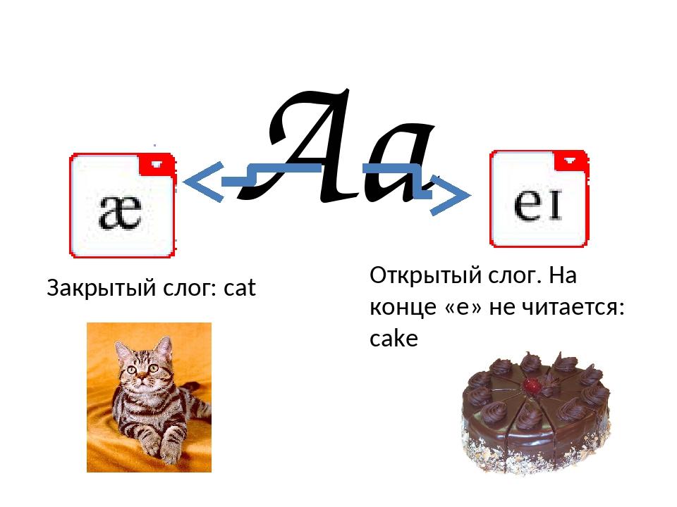 Aa Закрытый слог: cat Открытый слог. На конце «е» не читается: cake