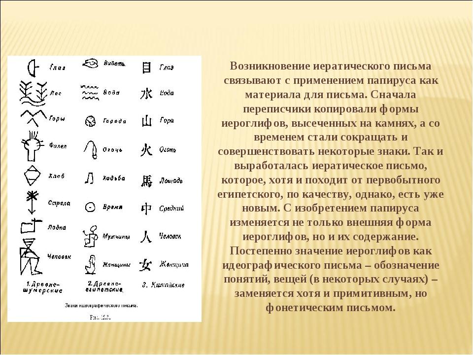 Рисунок с рассказом о письменности древних египтян
