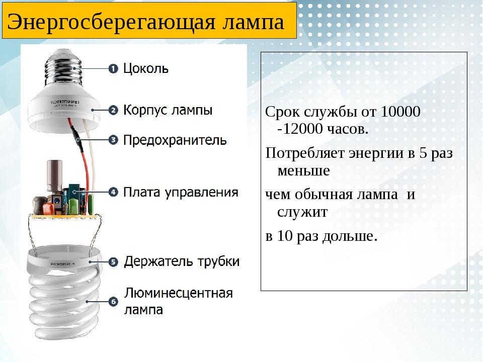 Энергосберегающая лампа Срок службы от 10000 -12000 часов. Потребляет энергии...
