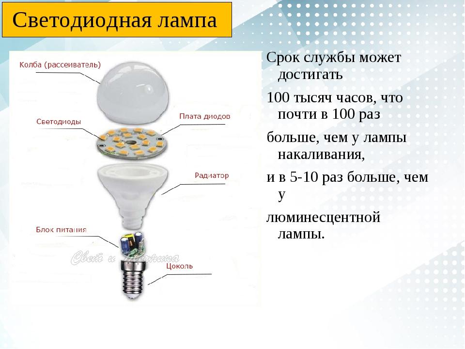 Светодиодная лампа Срок службы может достигать 100 тысяч часов, что почти в...