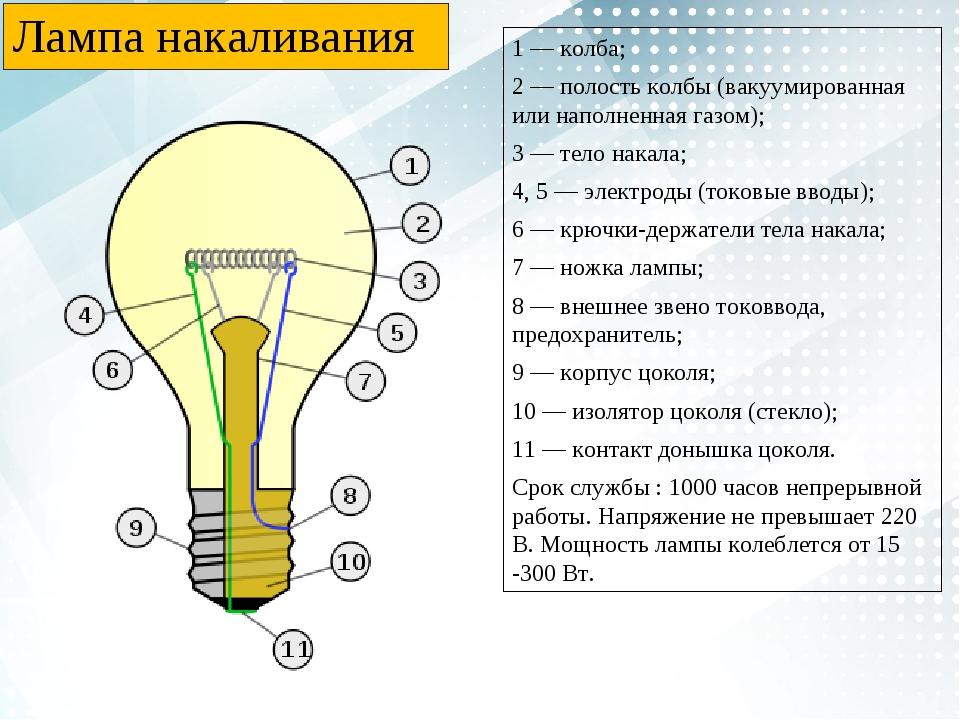 Лампа накаливания 1— колба; 2— полость колбы (вакуумированная или наполненн...