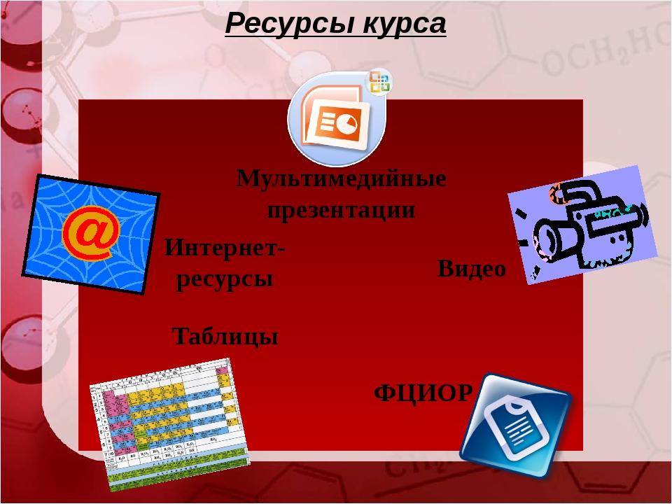Ресурсы курса ФЦИОР Видео Интернет-ресурсы Мультимедийные презентации Таблицы