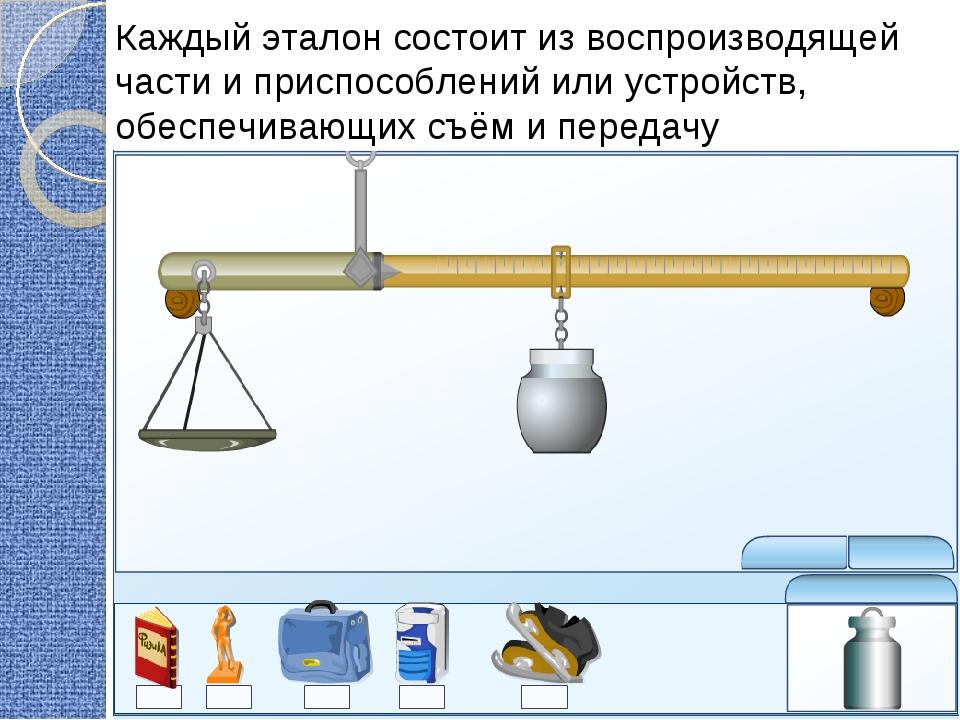 Каждый эталон состоит из воспроизводящей части и приспособлений или устройств...