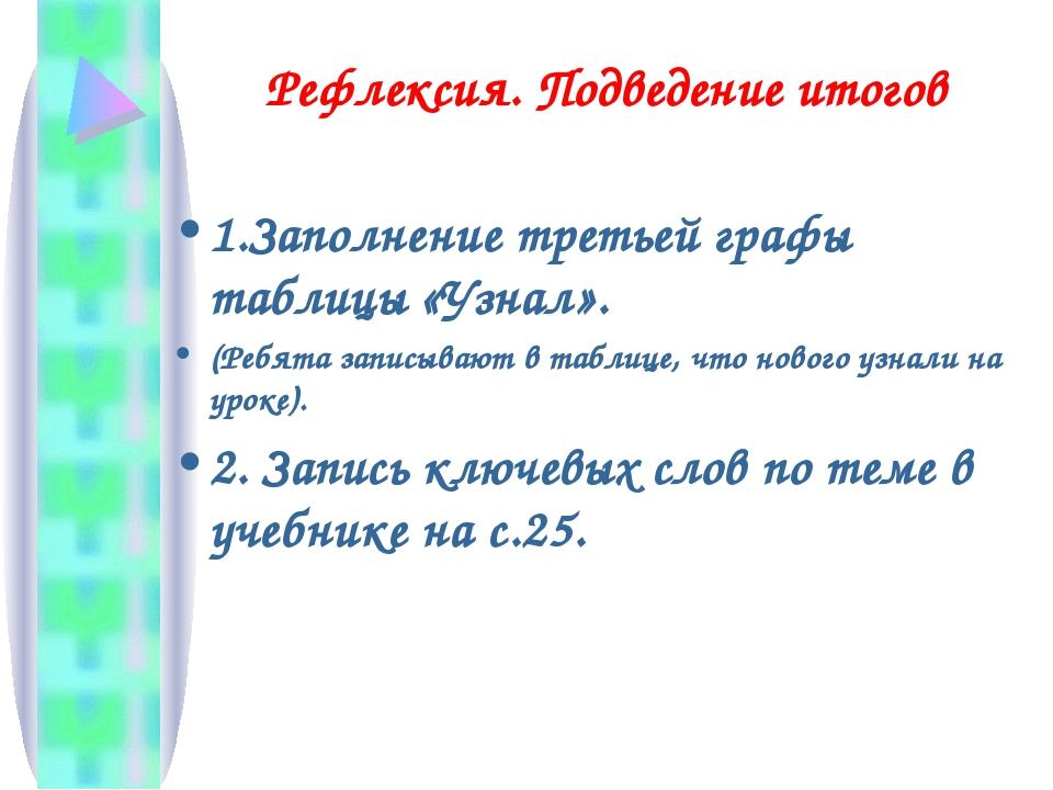 Рефлексия. Подведение итогов 1.Заполнение третьей графы таблицы «Узнал». (Реб...