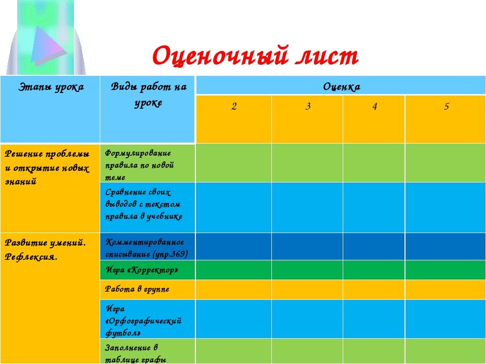 Оценочный лист Этапы урокаВиды работ на уроке Оценка 2345 Решение проб...