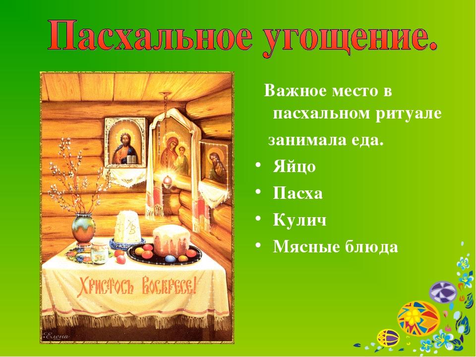 Важное место в пасхальном ритуале занимала еда. Яйцо Пасха Кулич Мясные блюда