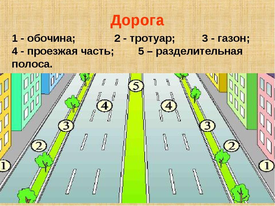 Дорога 1 - обочина; 2 - тротуар; 3 - газон; 4 - проезжая часть; 5 – разделите...