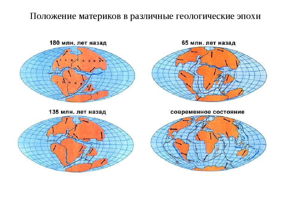 Положение материков в различные геологические эпохи