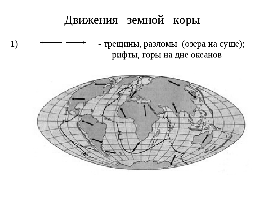 Движения земной коры - трещины, разломы (озера на суше); рифты, горы на дне о...