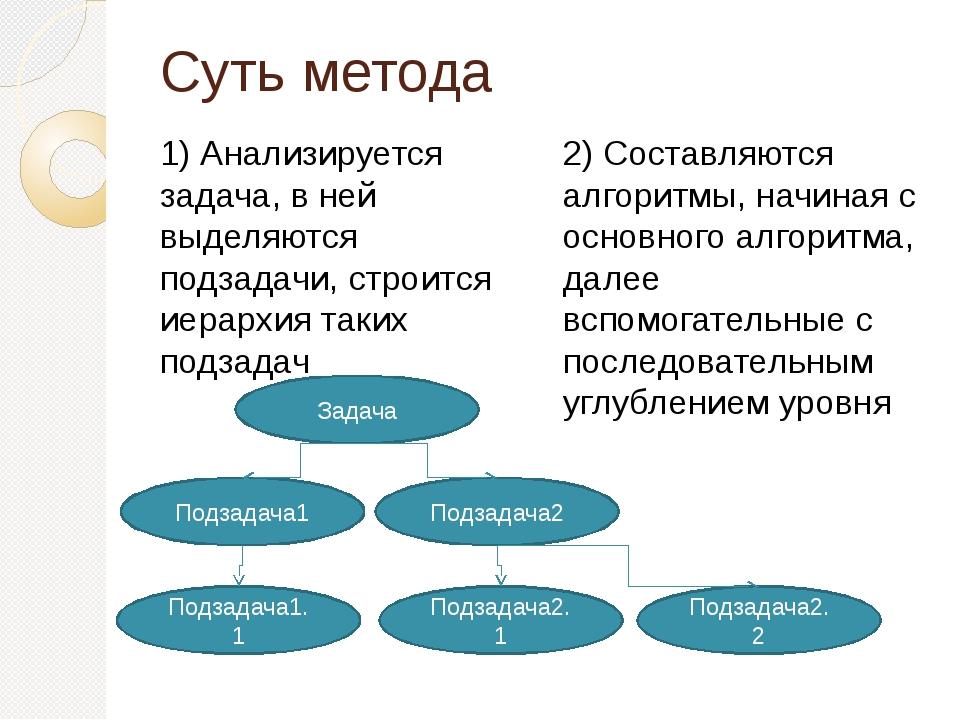 Суть метода 1) Анализируется задача, в ней выделяются подзадачи, строится иер...