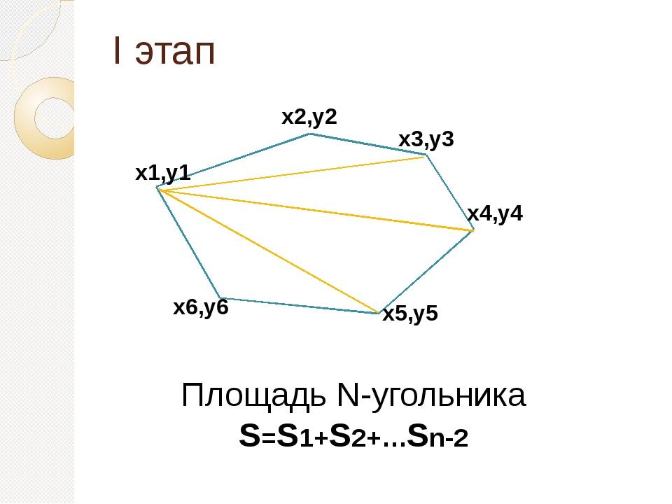 I этап Площадь N-угольника S=S1+S2+…Sn-2 x1,y1 x2,y2 x3,y3 x4,y4 x5,y5 x6,y6...
