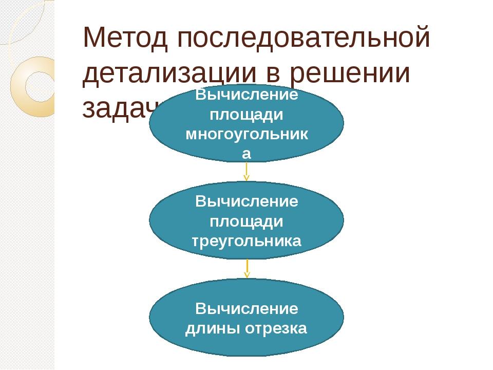 Метод последовательной детализации в решении задачи Вычисление площади многоу...