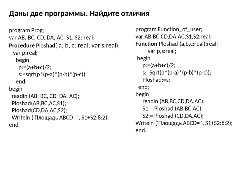 Даны две программы. Найдите отличия program Function_of_user; var AB,BC,CD,DA...