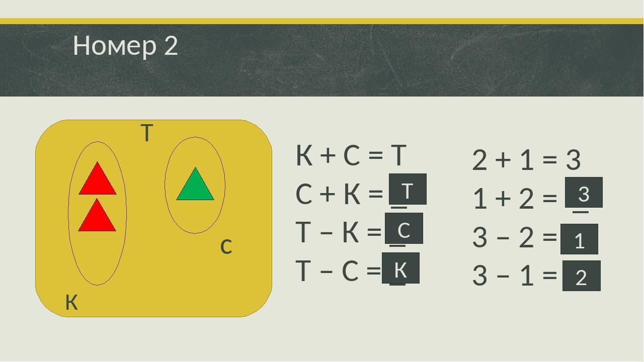 Номер 2 К с Т К + С = Т С + К = _ Т – К = _ Т – С = _ Т С К 2 + 1 = 3 1 + 2 =...