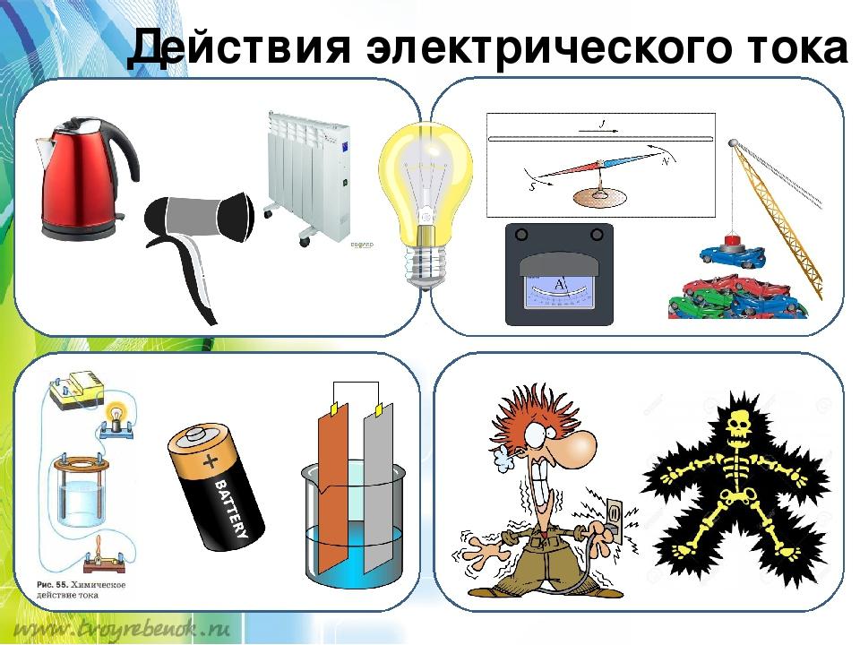 наполнен картинки действия тока для