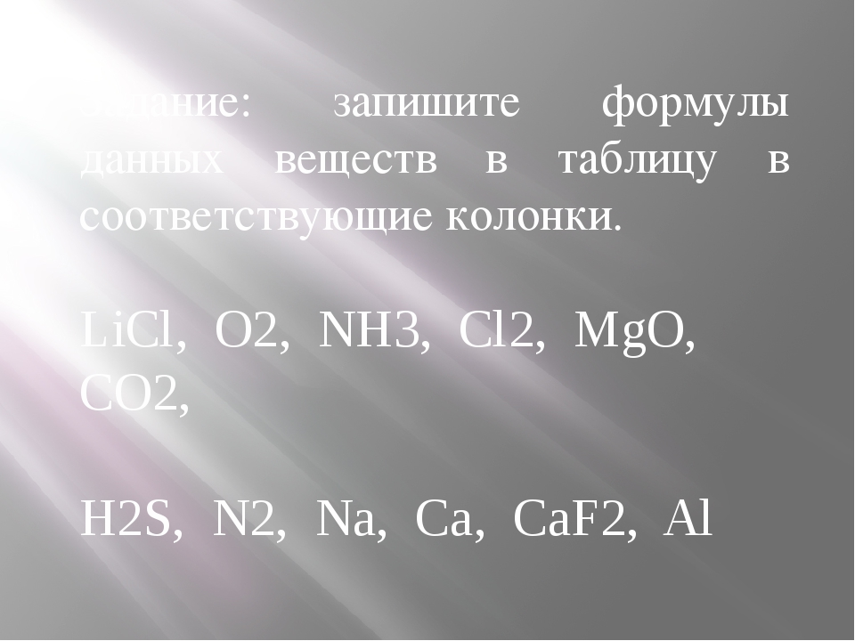 Задание: запишите формулы данных веществ в таблицу в соответствующие колонки....