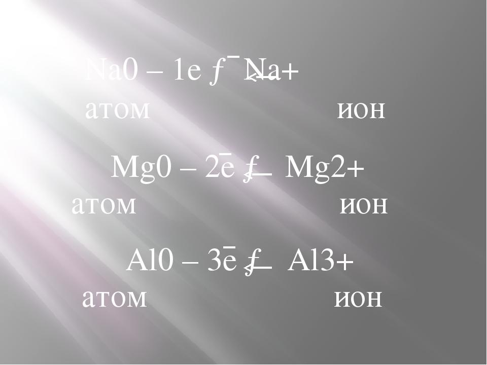 Na0 – 1e → Na+ атом ион Mg0 – 2e → Mg2+ Al0 – 3e → Al3+ атом ион атом ион