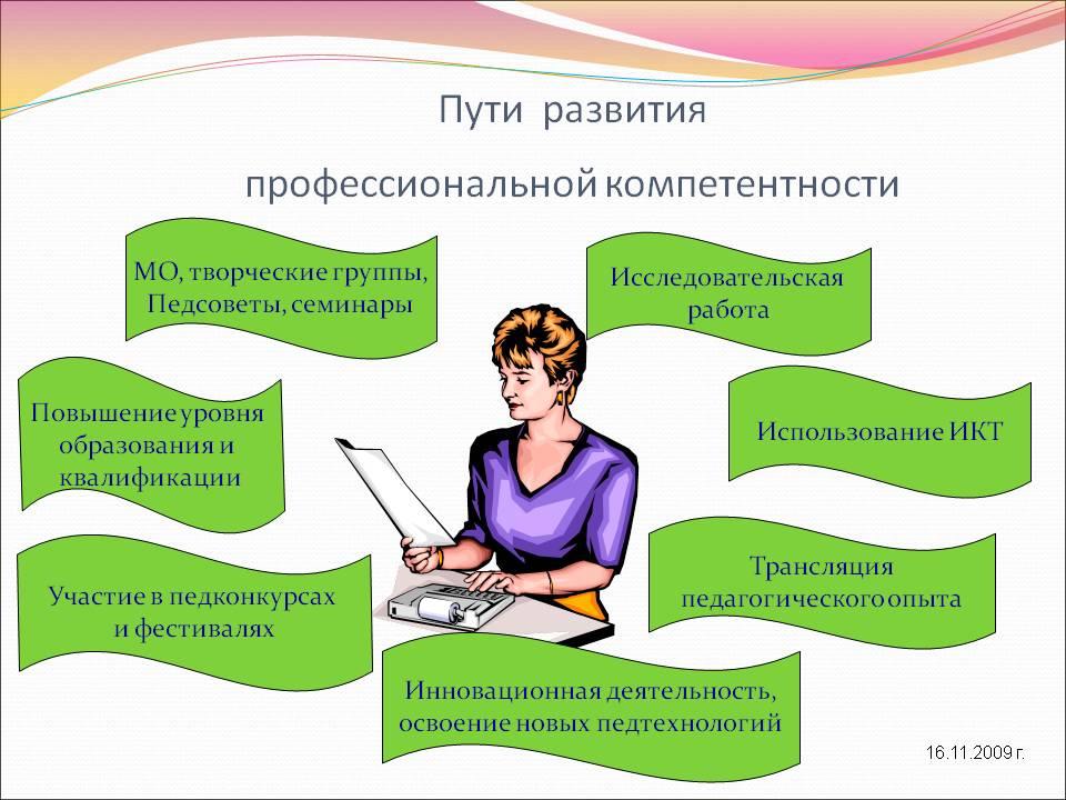 размножения картинки по профессионализму учителя нежные искренние