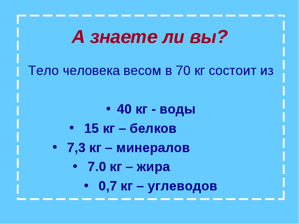 А знаете ли вы? Тело человека весом в 70 кг состоит из 40 кг - воды 15 кг – б...
