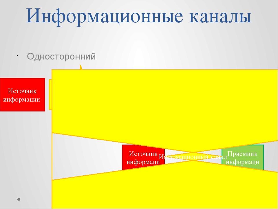 Информационные каналы Односторонний Двусторонний Источник информации Приемник...