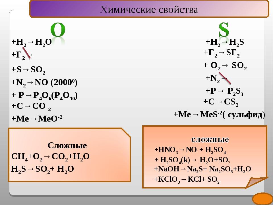 Химические свойства + О2→ SO2 +P→ P2S3 +Г2→SГ2 +Me→MeS-2( сульфид) +Н2→Н2S +H...