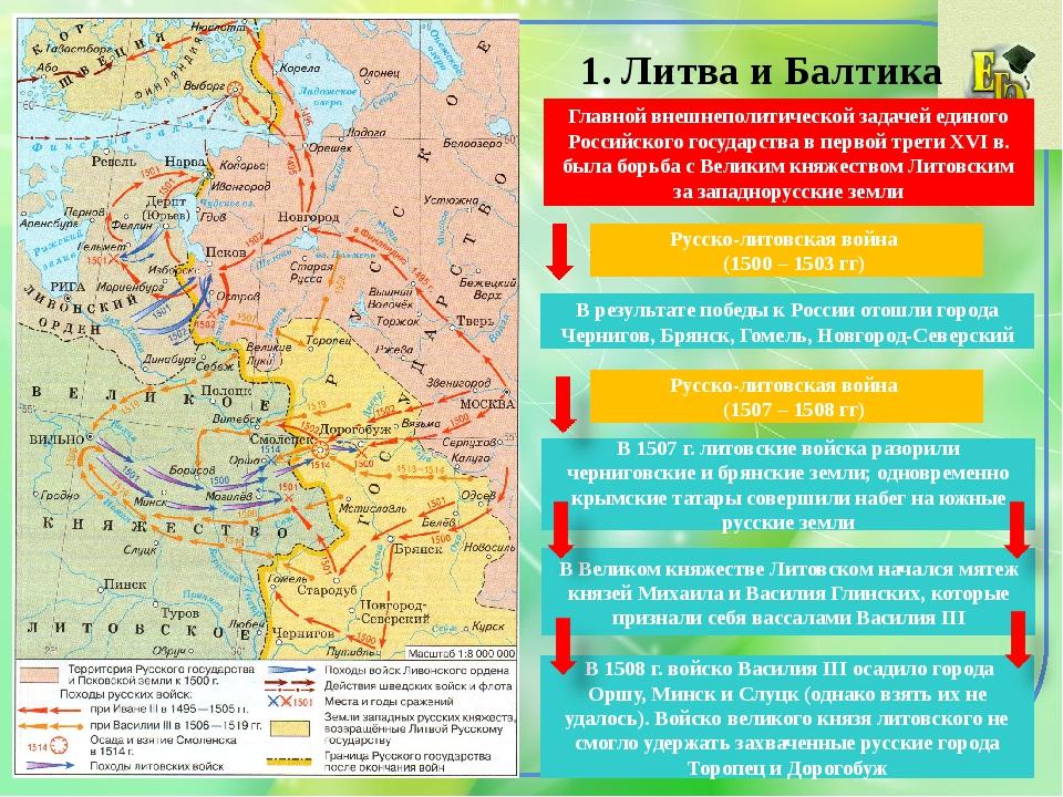 1. Литва и Балтика Главной внешнеполитической задачей единого Российского го...