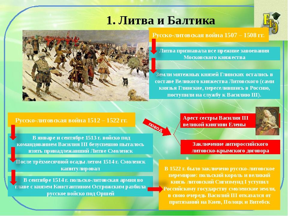 1. Литва и Балтика Русско-литовская война 1507 – 1508 гг. Литва признавала в...
