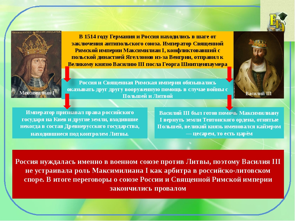 2. Царь и император В 1514 году Германия и Россия находились в шаге от заклю...
